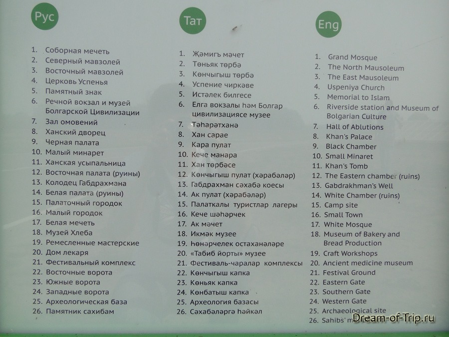 Список достопримечательностей в городе Булгар.